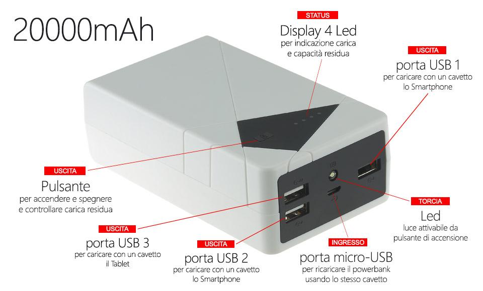 power bank 20000 Luce led attivabile con doppio click del pulsante di accensione ON/OFF batteria portatile
